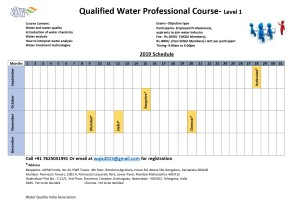 Qualified Water Professional Course_page-0001